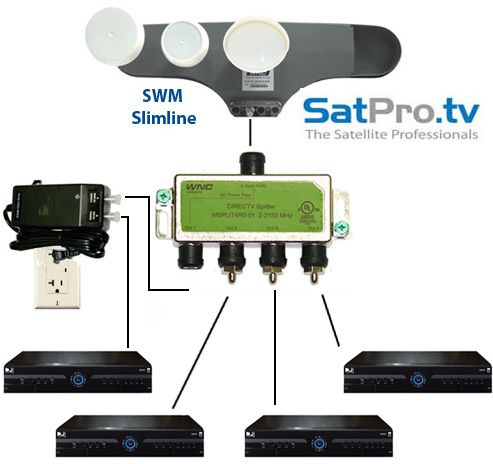 4 way swm splitter1 directv 4 way wide band splitter for swm msplit4r1 03 direct tv setup diagram at highcare.asia