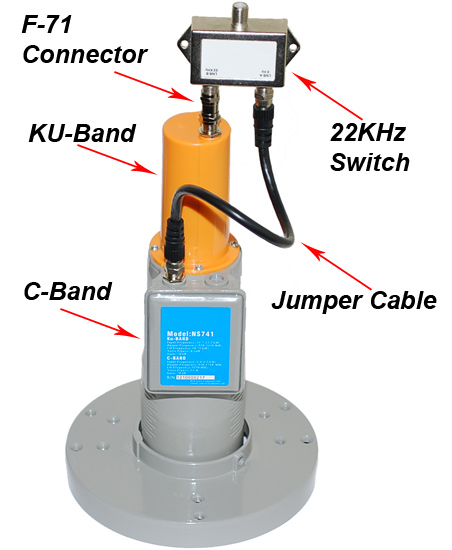 This is the Standart C/KU Band LNB model Sat621-741 C/KU band LNB