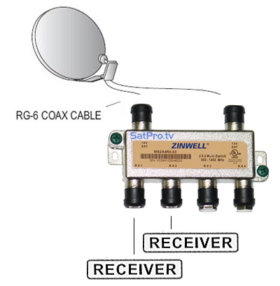 satellite switch ms2x4r0-03