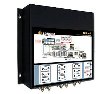 Sonora 3 DBS Inputs 6 Outputs S3x6