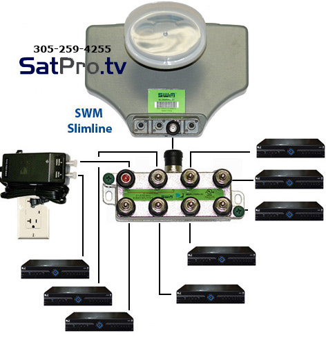 sl3 diag directv swm sl3s slimline dish kit lnb power splitter and dish direct tv satellite dish wiring diagram at mifinder.co