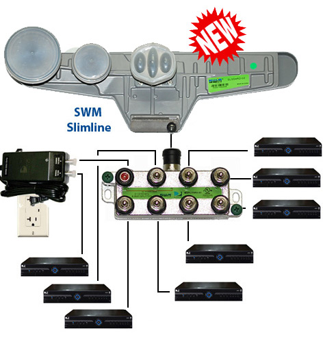directv swm sl5s lnb kit with power and splitter