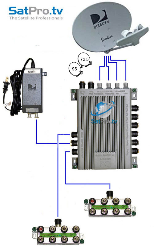 swm 16 diagram swm 16 multiswitch for directv with power supply convert to swm DirecTV Genie Receiver at gsmx.co