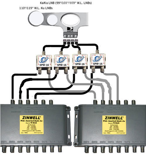 SWM 16 Multiswitch Wiring Diagram http://www.satpro.tv/16-way-multiswitch.aspx
