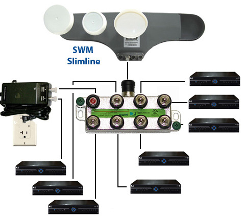 swm switch 8way directv 8 way wide band splitter for swm msplit8r0 Electrical Wiring Diagrams at crackthecode.co