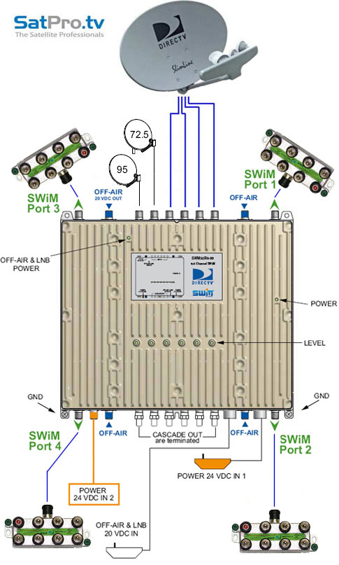 swm32r0 09_diagram swm 32 directv multiswitch with 24v power supply on 32 swm swith wiring diagram