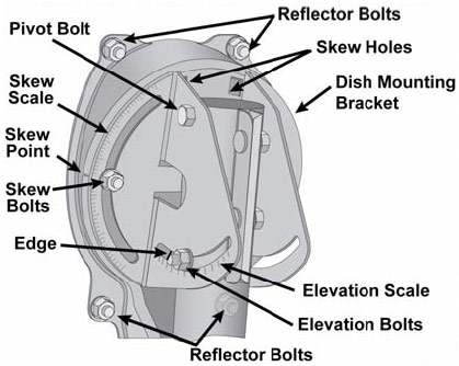 dish network satellite dish bracket