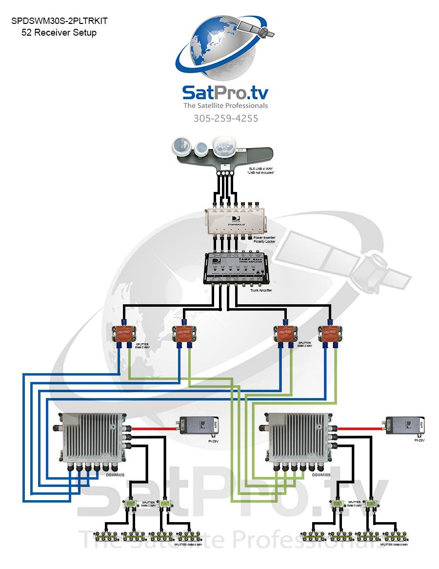 Directv Genie Wiring Diagram Also Directv Whole Home Wiring Diagram
