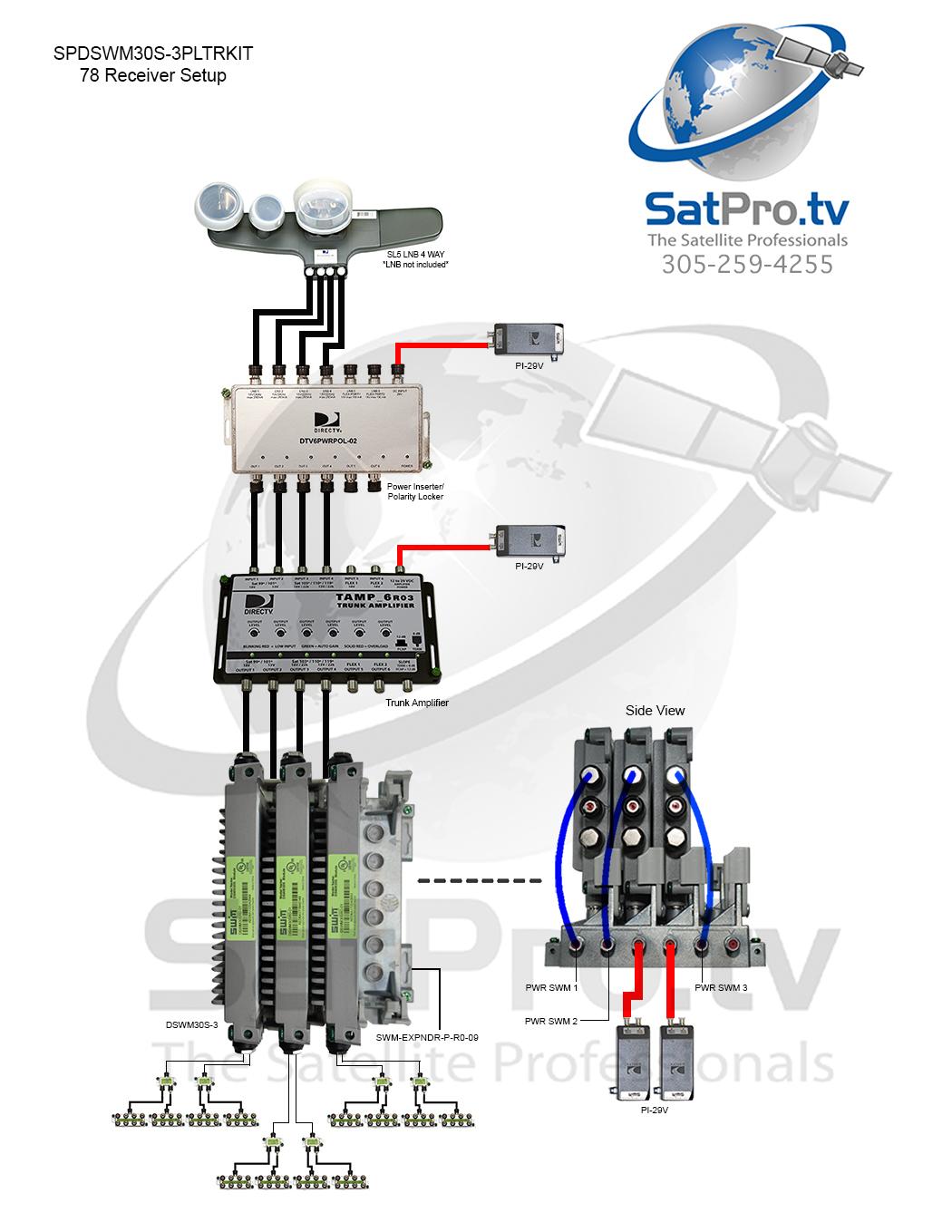 Directv Swm 32 Wiring Diagram Get Free Image About Wiring Diagram