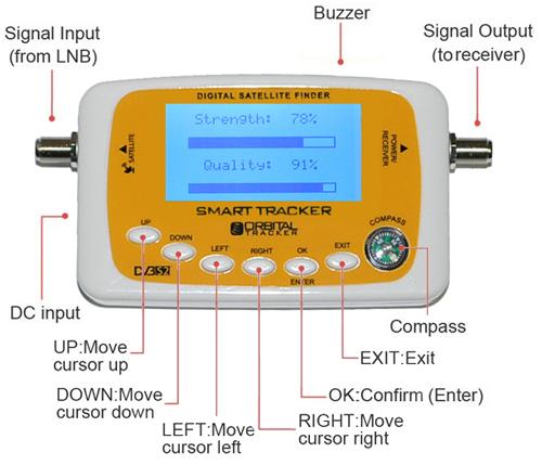 Satellite Finder Meter Sf
