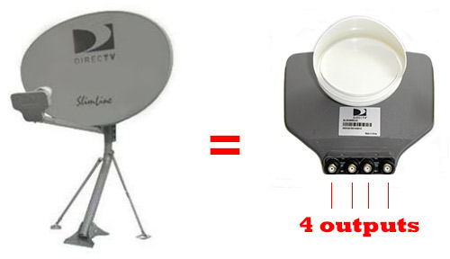 Directv sl3 dish and LNB