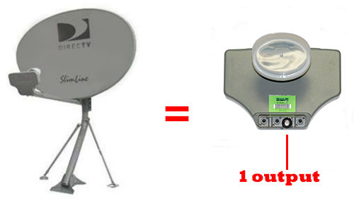Directv SL3S dish and LNB