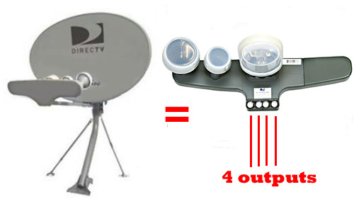 Directv LS5 dish and LNB